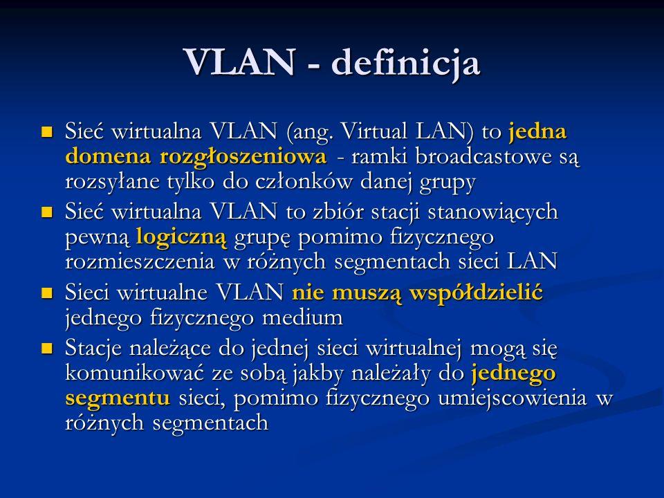VLAN - definicja