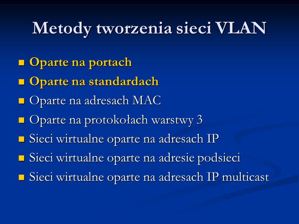 Metody tworzenia sieci VLAN
