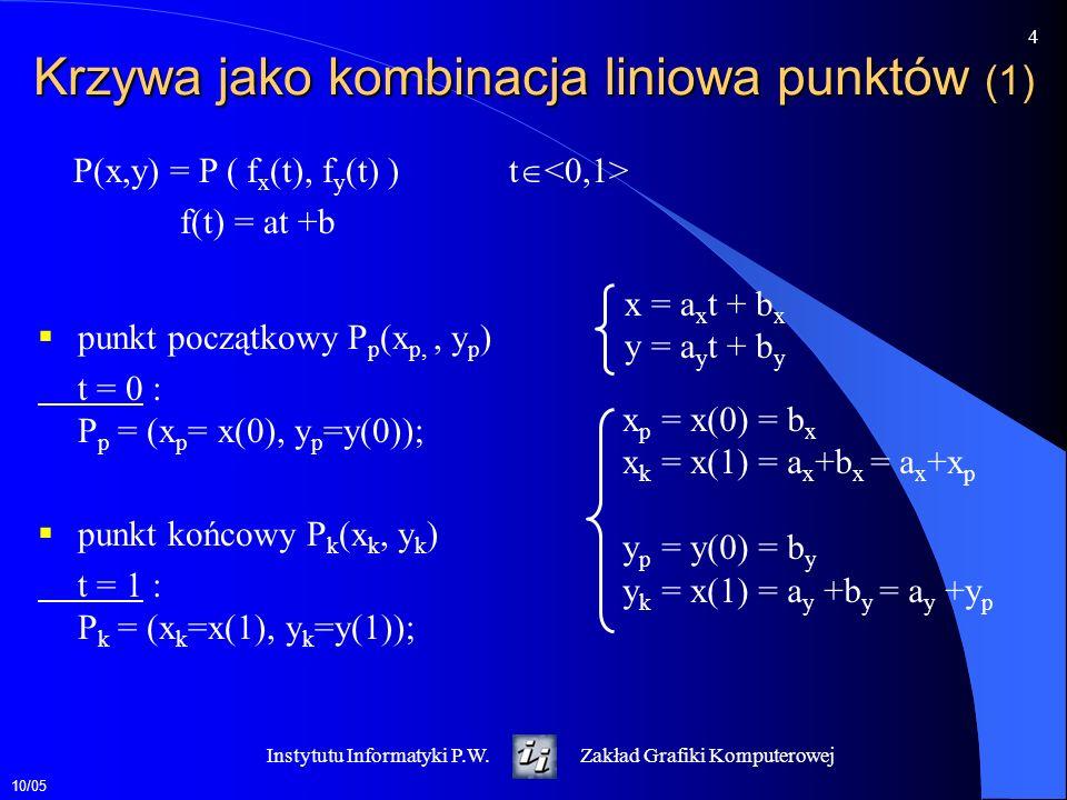 Krzywa jako kombinacja liniowa punktów (1)