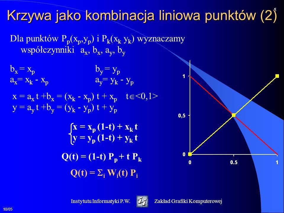 Krzywa jako kombinacja liniowa punktów (2)