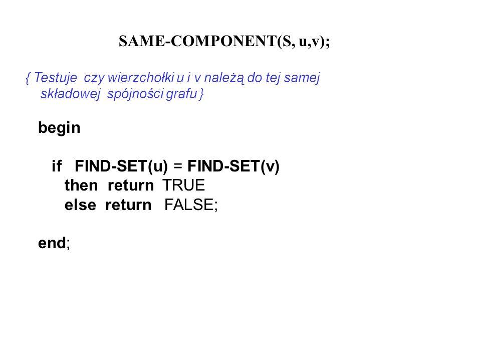 SAME-COMPONENT(S, u,v);