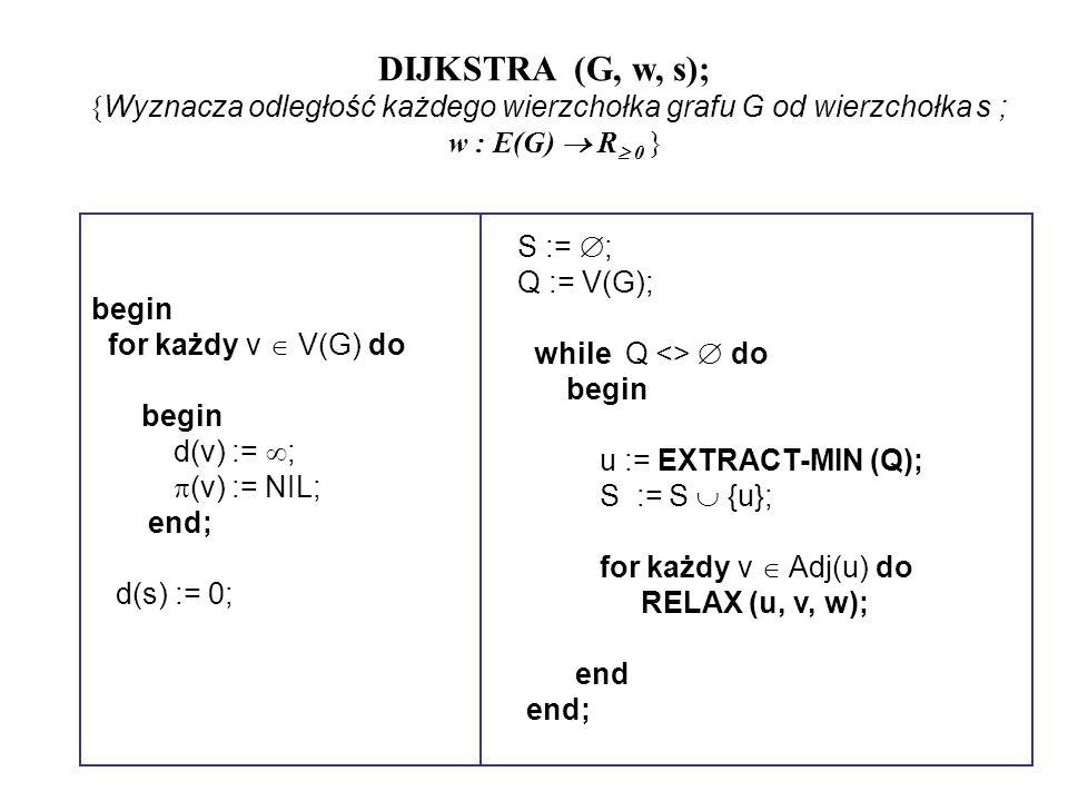 {Wyznacza odległość każdego wierzchołka grafu G od wierzchołka s ;
