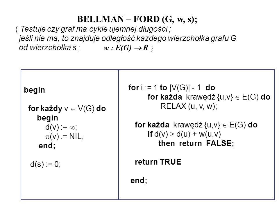 BELLMAN – FORD (G, w, s); { Testuje czy graf ma cykle ujemnej długości ; jeśli nie ma, to znajduje odległość każdego wierzchołka grafu G.