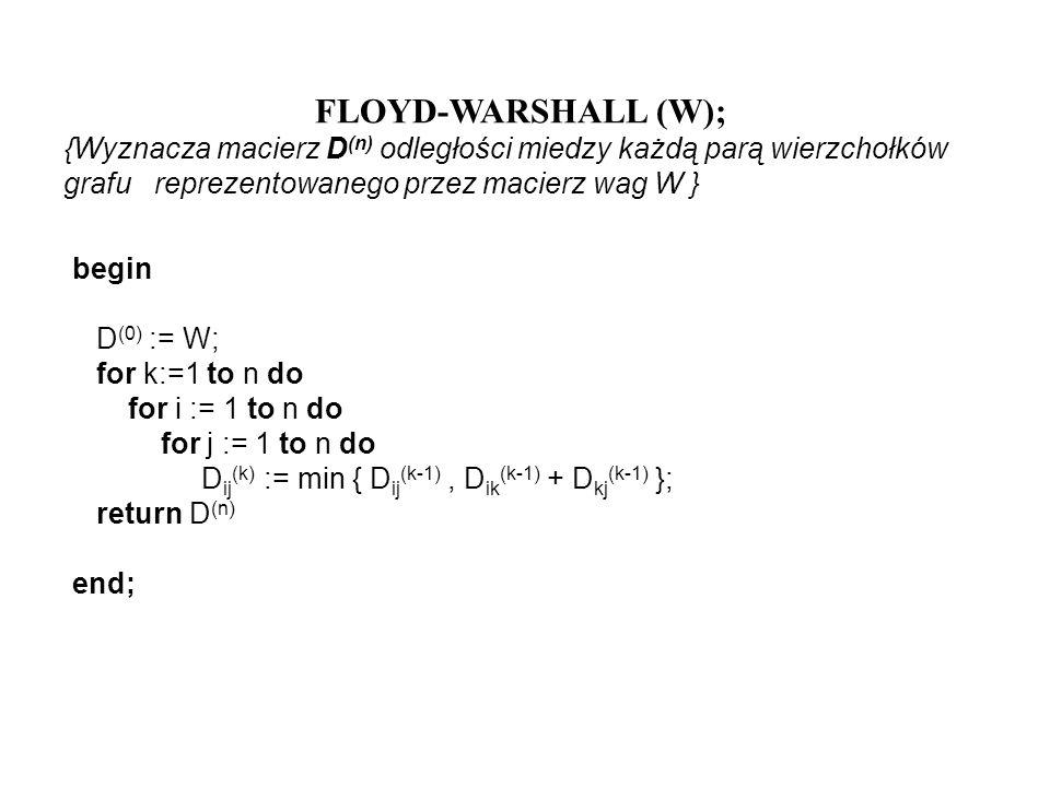 FLOYD-WARSHALL (W); {Wyznacza macierz D(n) odległości miedzy każdą parą wierzchołków grafu reprezentowanego przez macierz wag W }
