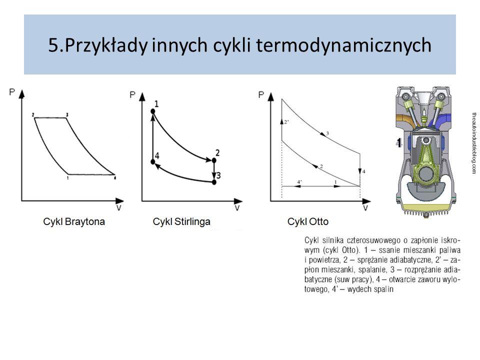 5.Przykłady innych cykli termodynamicznych