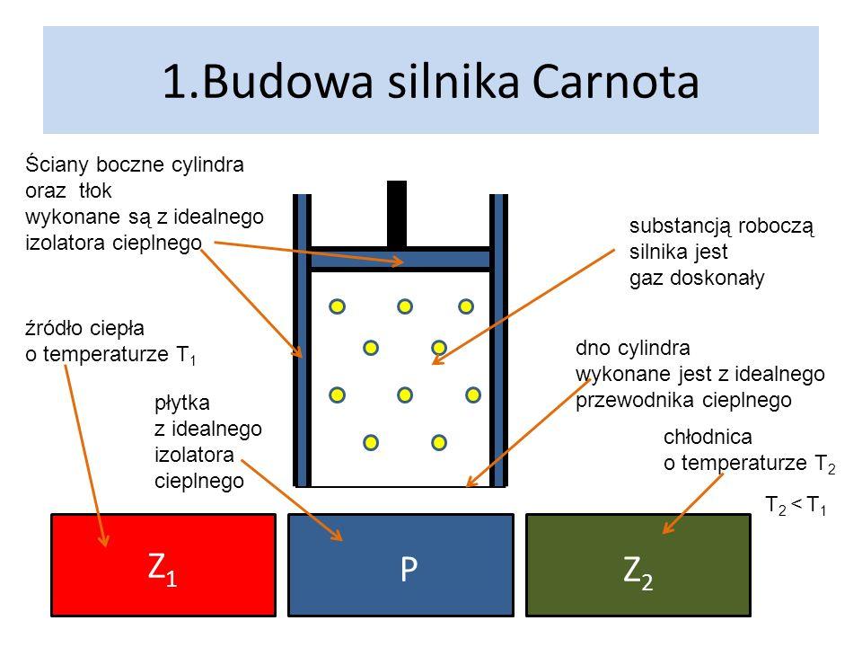 1.Budowa silnika Carnota