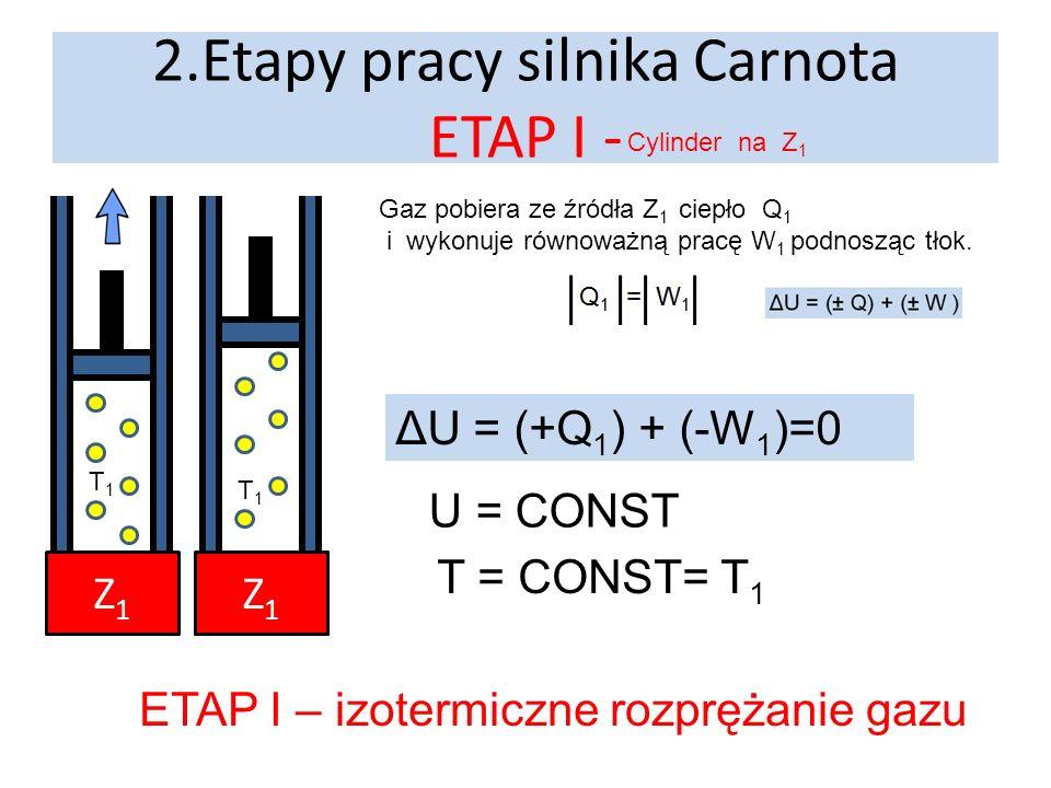 2.Etapy pracy silnika Carnota ETAP I -