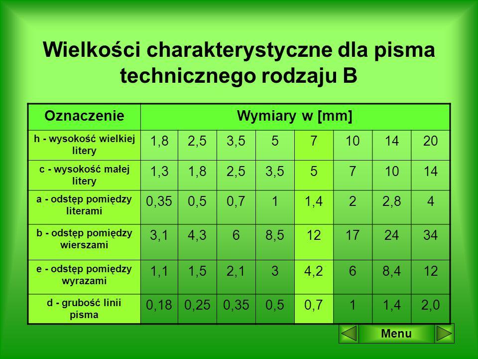 Wielkości charakterystyczne dla pisma technicznego rodzaju B