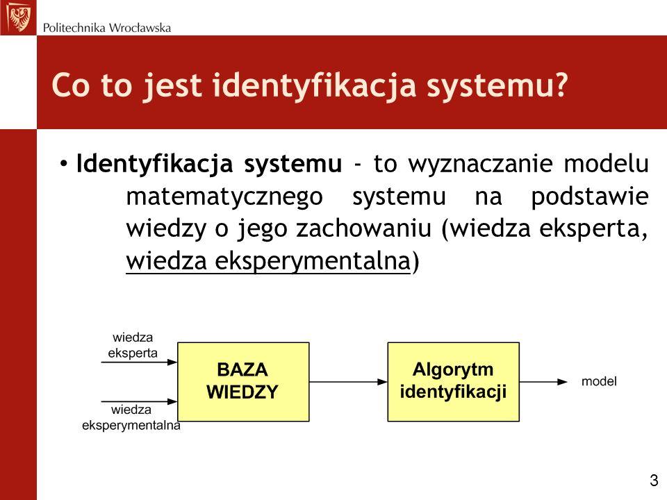 Co to jest identyfikacja systemu