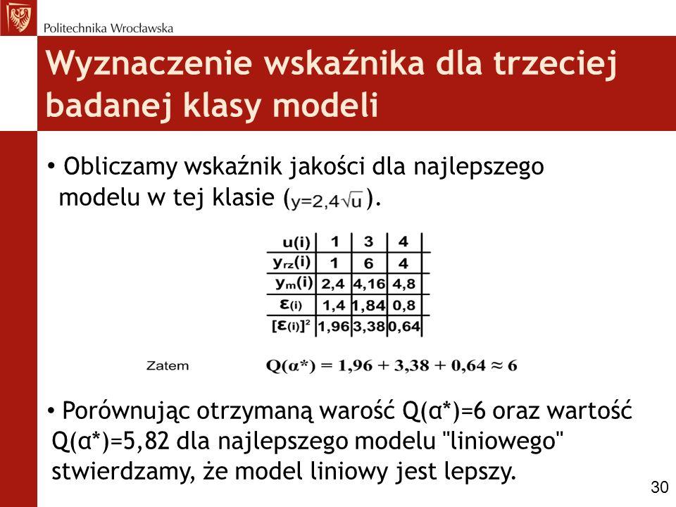 Wyznaczenie wskaźnika dla trzeciej badanej klasy modeli
