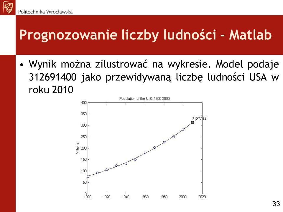 Prognozowanie liczby ludności - Matlab