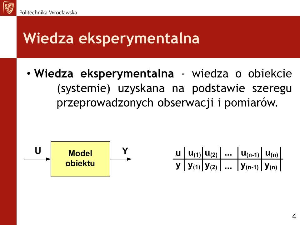 Wiedza eksperymentalna
