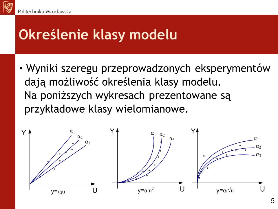 Określenie klasy modelu