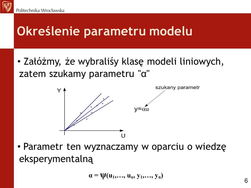 Określenie parametru modelu