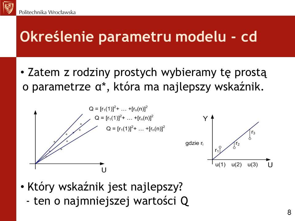 Określenie parametru modelu - cd
