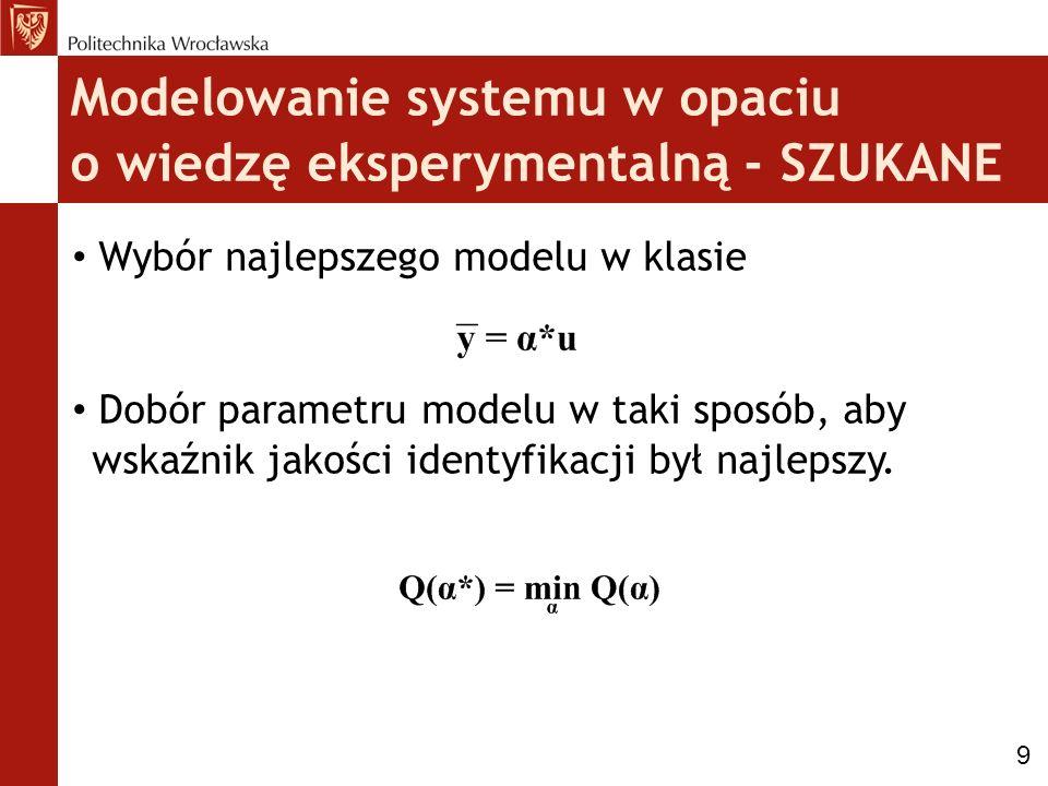 Modelowanie systemu w opaciu o wiedzę eksperymentalną - SZUKANE