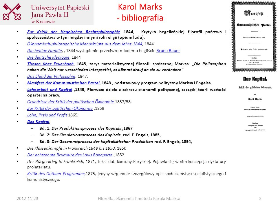 Karol Marks - bibliografia