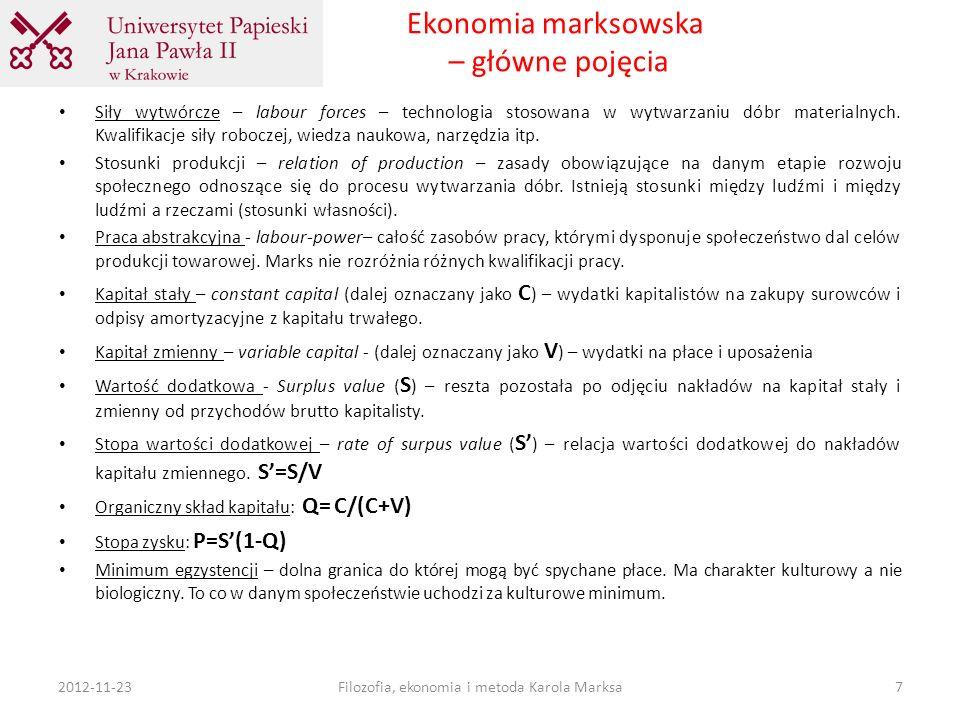 Ekonomia marksowska – główne pojęcia