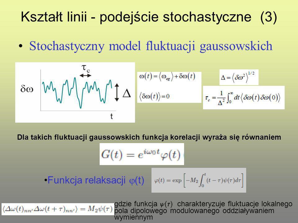 Kształt linii - podejście stochastyczne (3)