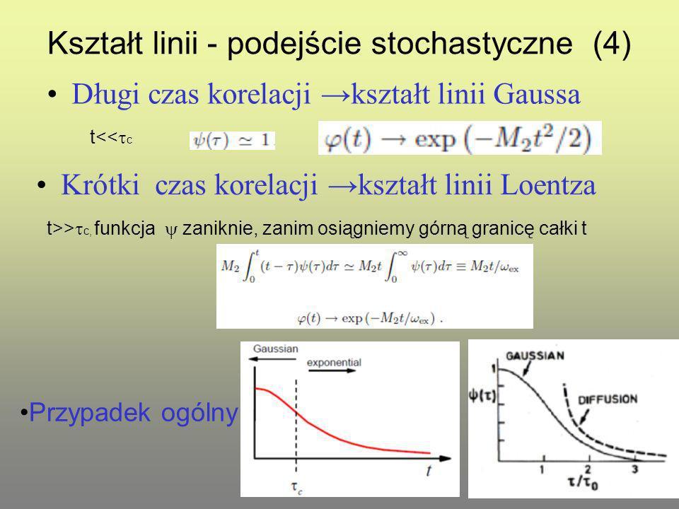 Kształt linii - podejście stochastyczne (4)
