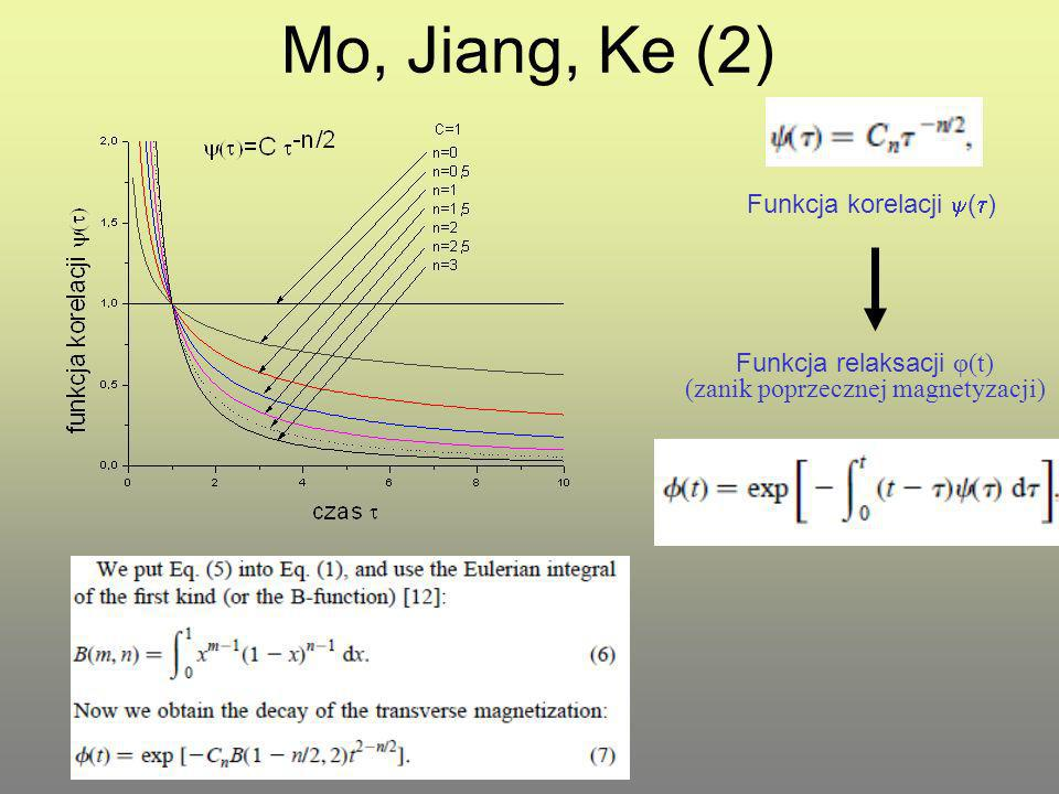 Mo, Jiang, Ke (2) Funkcja korelacji () Funkcja relaksacji φ(t)