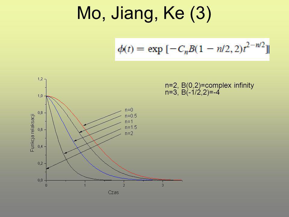 Mo, Jiang, Ke (3) n=2, B(0,2)=complex infinity n=3, B(-1/2,2)=-4