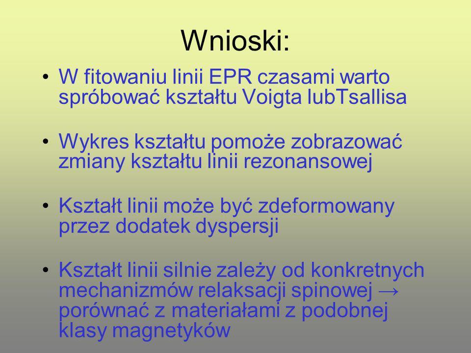 Wnioski: W fitowaniu linii EPR czasami warto spróbować kształtu Voigta lubTsallisa.