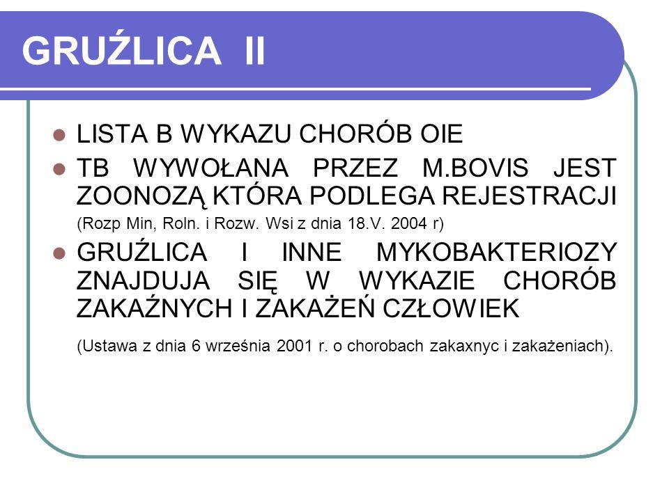 GRUŹLICA II LISTA B WYKAZU CHORÓB OIE