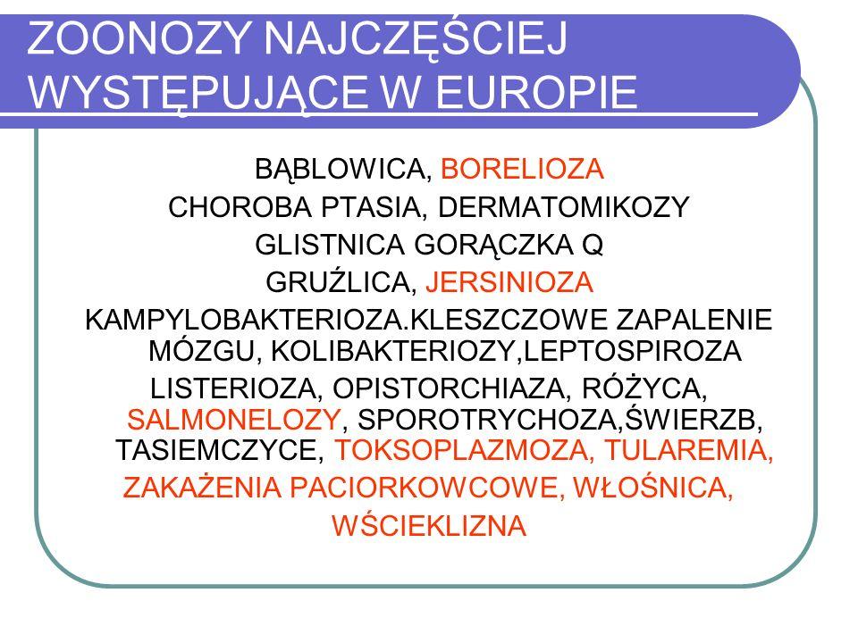 ZOONOZY NAJCZĘŚCIEJ WYSTĘPUJĄCE W EUROPIE