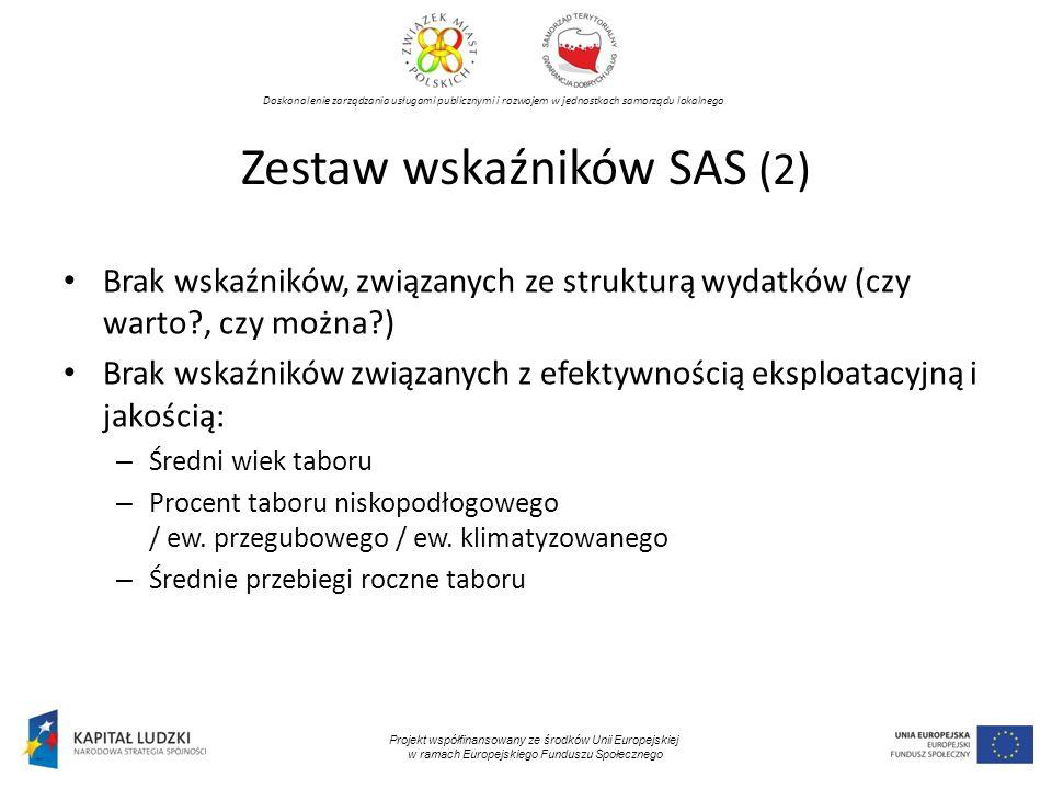 Zestaw wskaźników SAS (2)