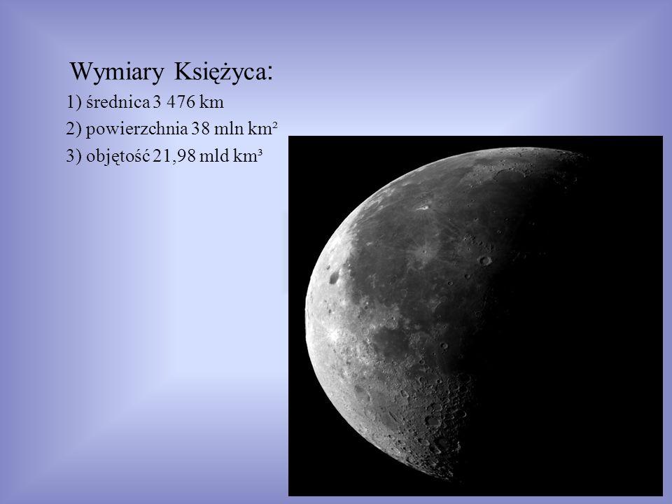 Wymiary Księżyca: 1) średnica 3 476 km 2) powierzchnia 38 mln km²