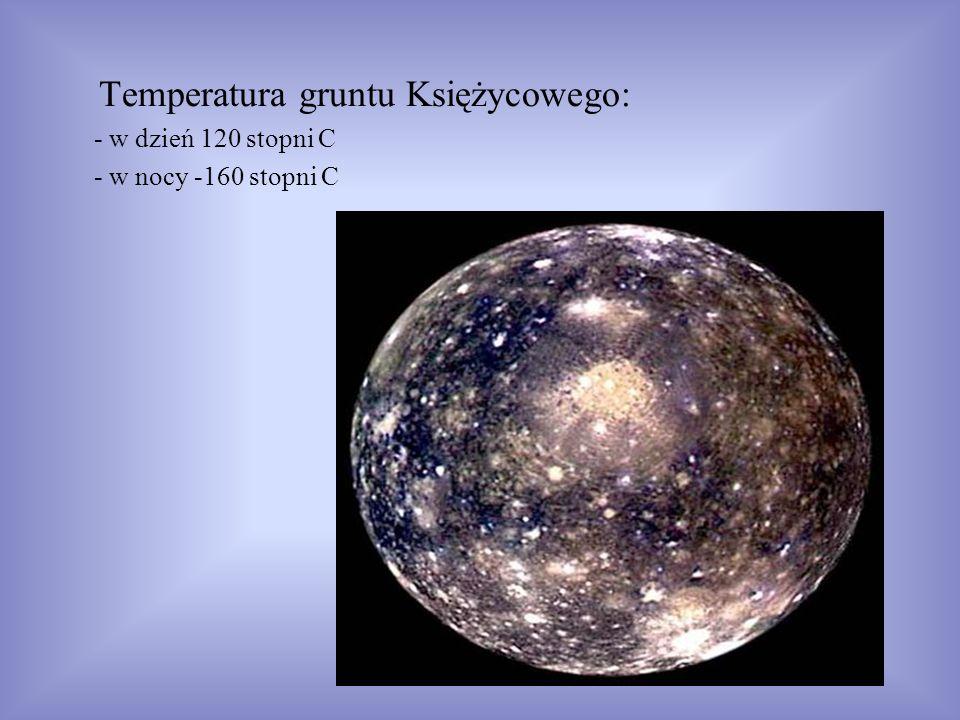 Temperatura gruntu Księżycowego: