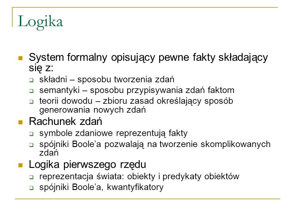 Logika System formalny opisujący pewne fakty składający się z: