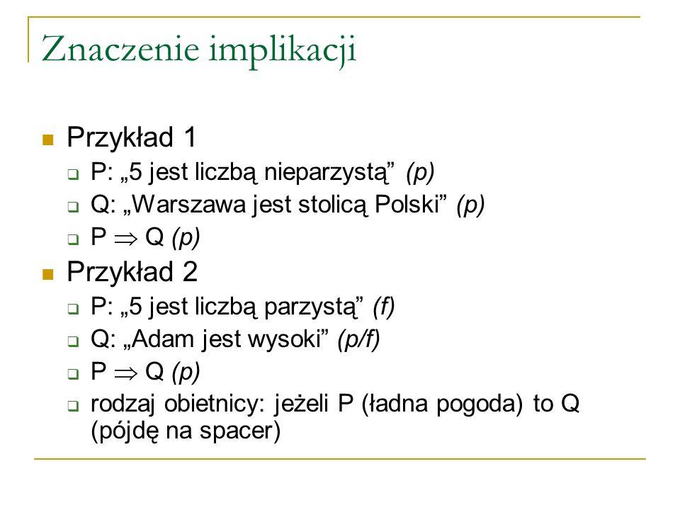 Znaczenie implikacji Przykład 1 Przykład 2