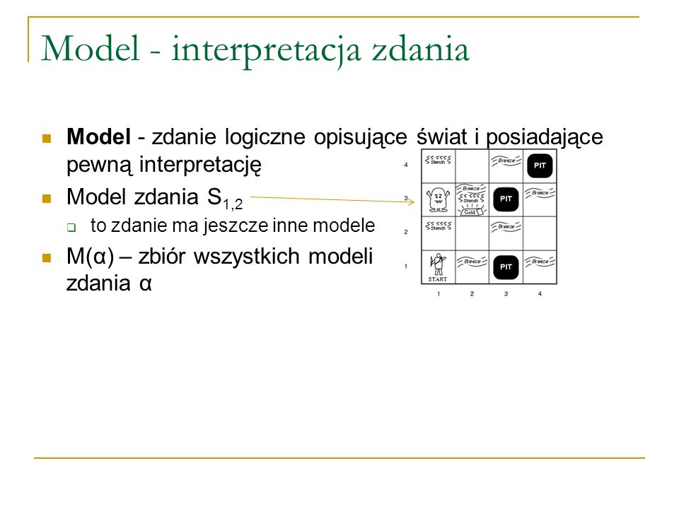 Model - interpretacja zdania