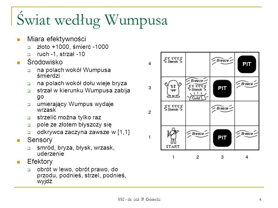 Świat według Wumpusa Miara efektywności Środowisko Sensory Efektory
