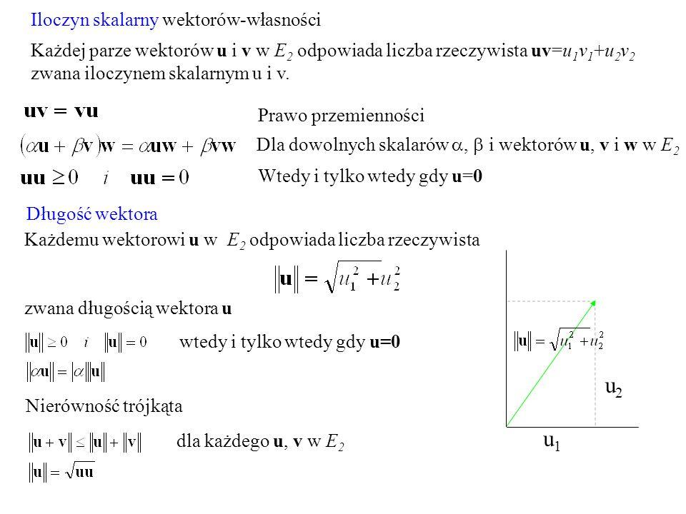 u2 u1 Iloczyn skalarny wektorów-własności