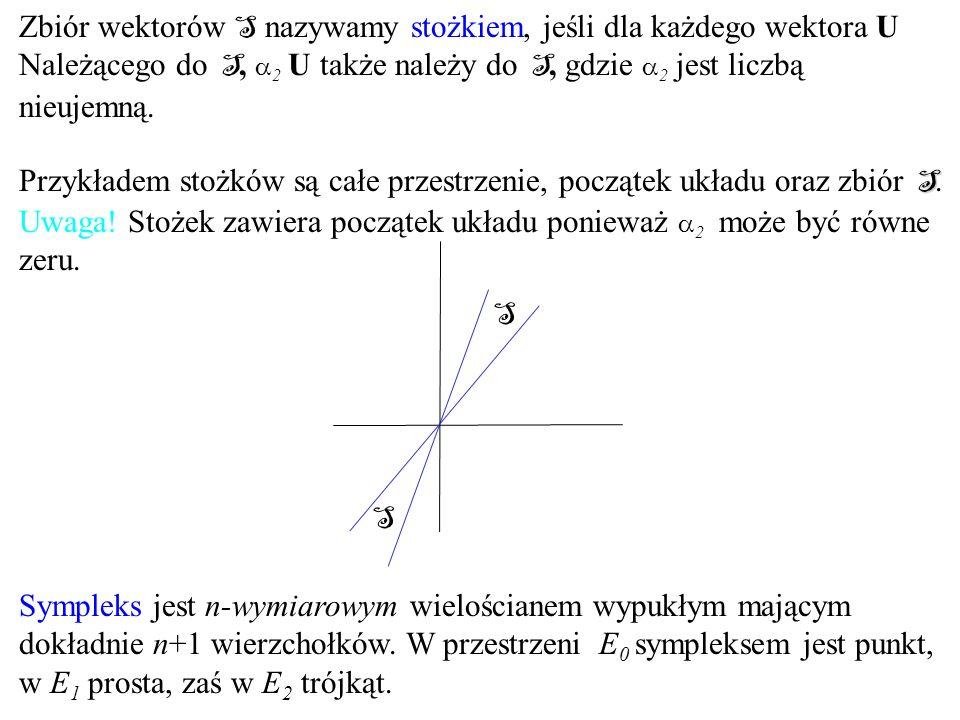 Zbiór wektorów S nazywamy stożkiem, jeśli dla każdego wektora U