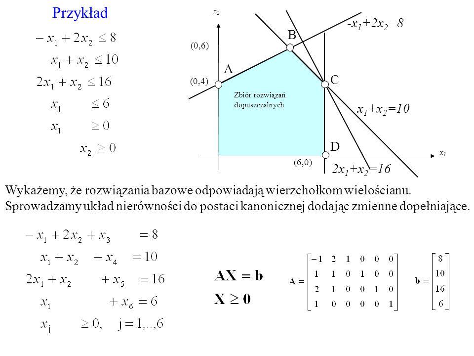 Przykład -x1+2x2=8 B A C x1+x2=10 D 2x1+x2=16