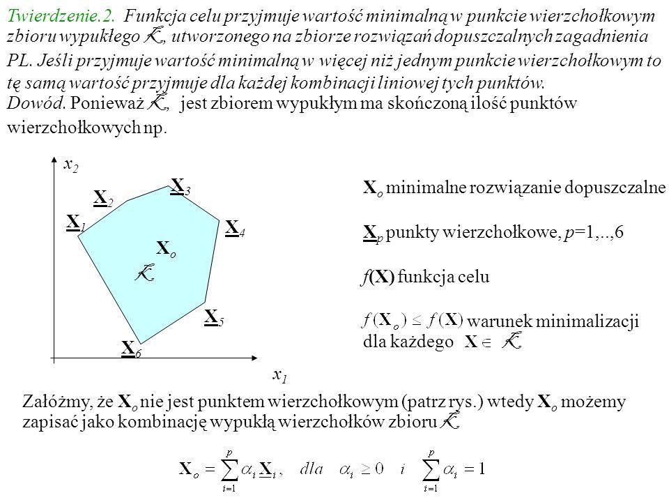 Twierdzenie.2. Funkcja celu przyjmuje wartość minimalną w punkcie wierzchołkowym