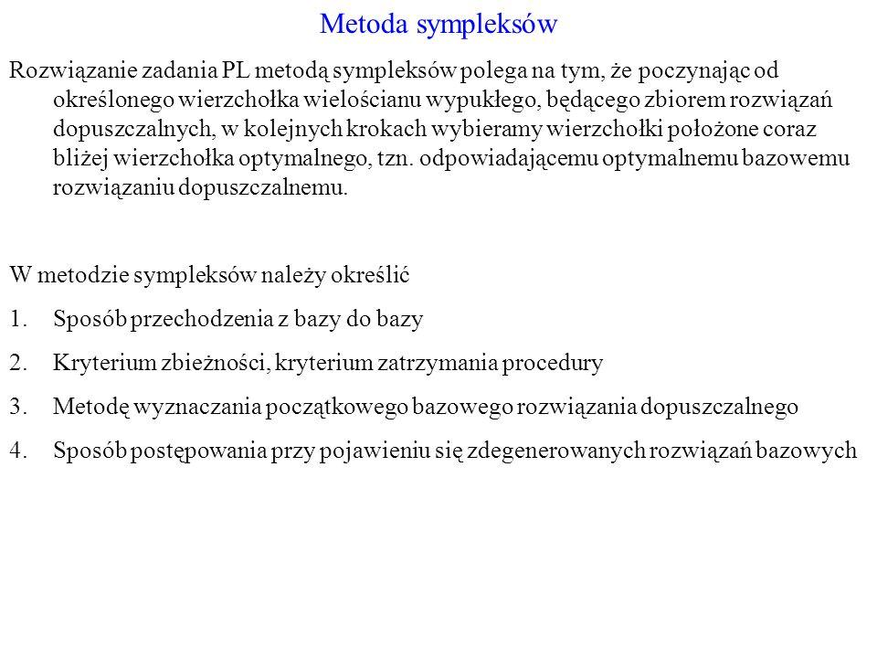 Metoda sympleksów