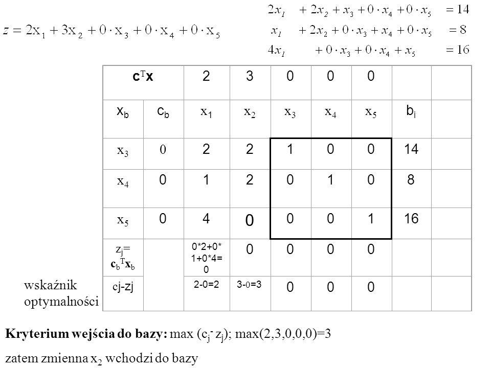 Kryterium wejścia do bazy: max (cj- zj); max(2,3,0,0,0)=3