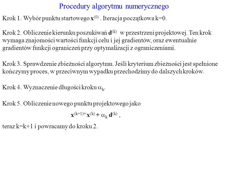 Procedury algorytmu numerycznego