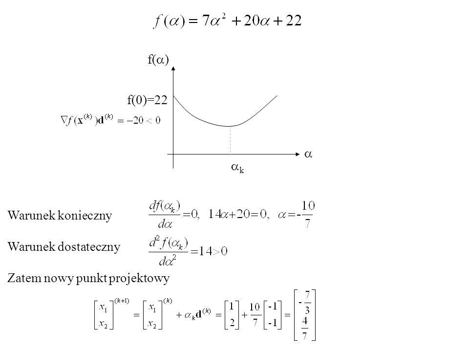 f(a) a ak f(0)=22 Warunek konieczny Warunek dostateczny Zatem nowy punkt projektowy