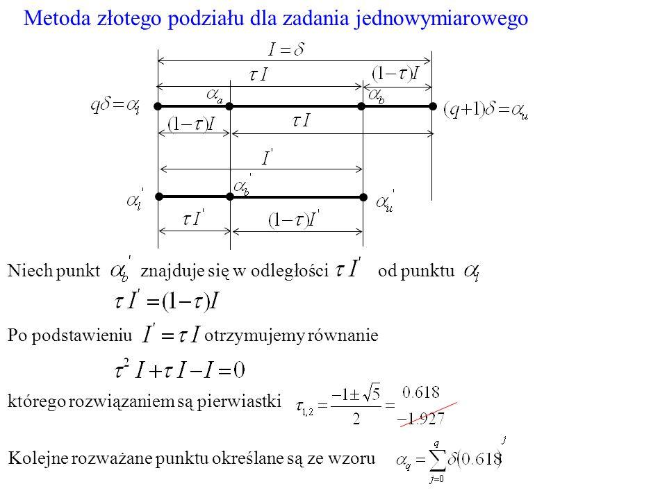 Metoda złotego podziału dla zadania jednowymiarowego