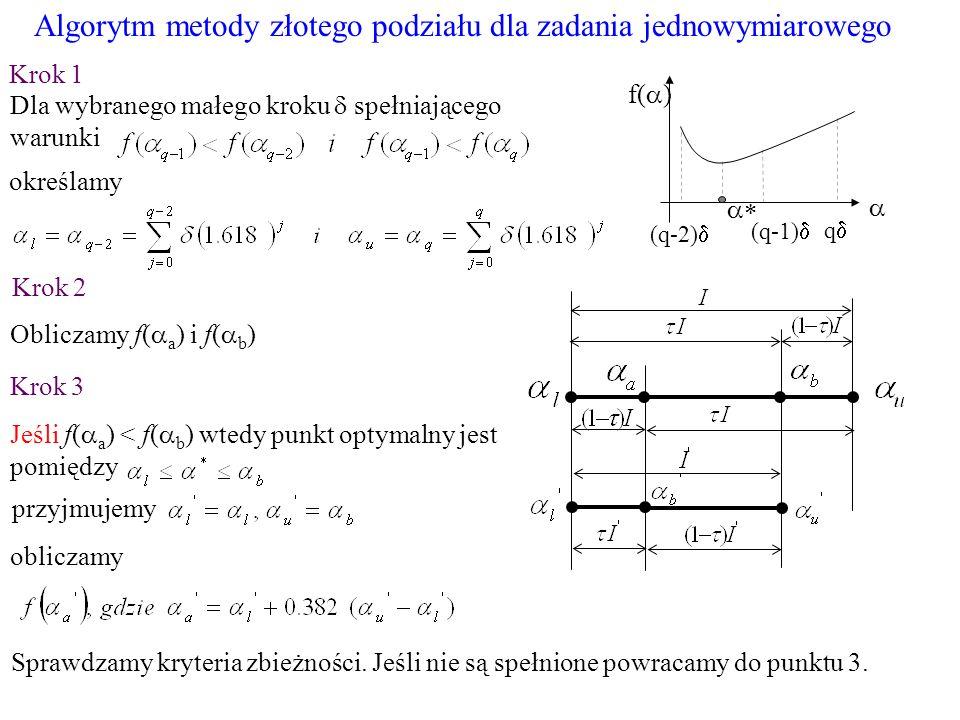 Algorytm metody złotego podziału dla zadania jednowymiarowego