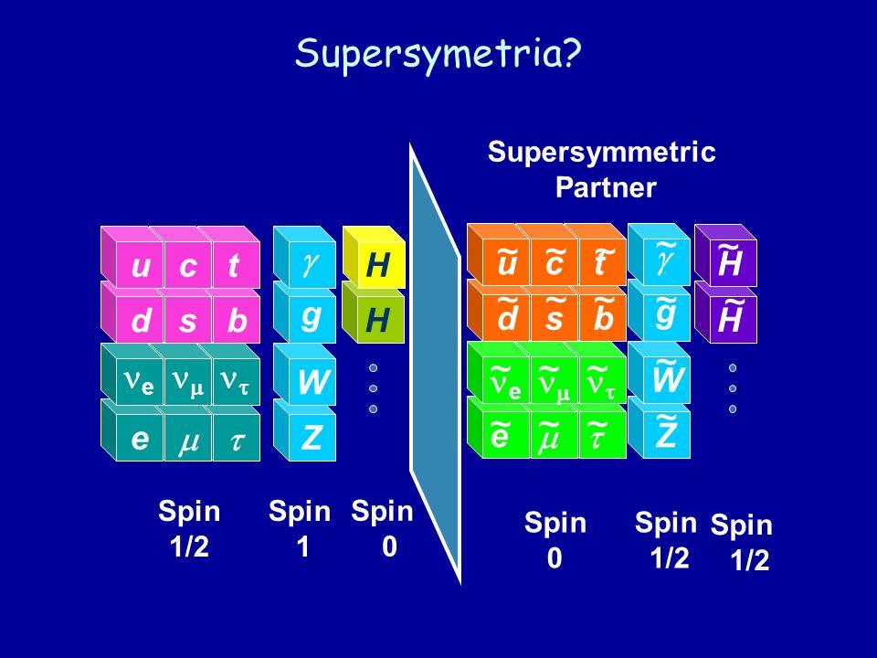 Supersymetria ~ d u b s c t e ne nm nt m Z g W H d u b s c t e m Z ne