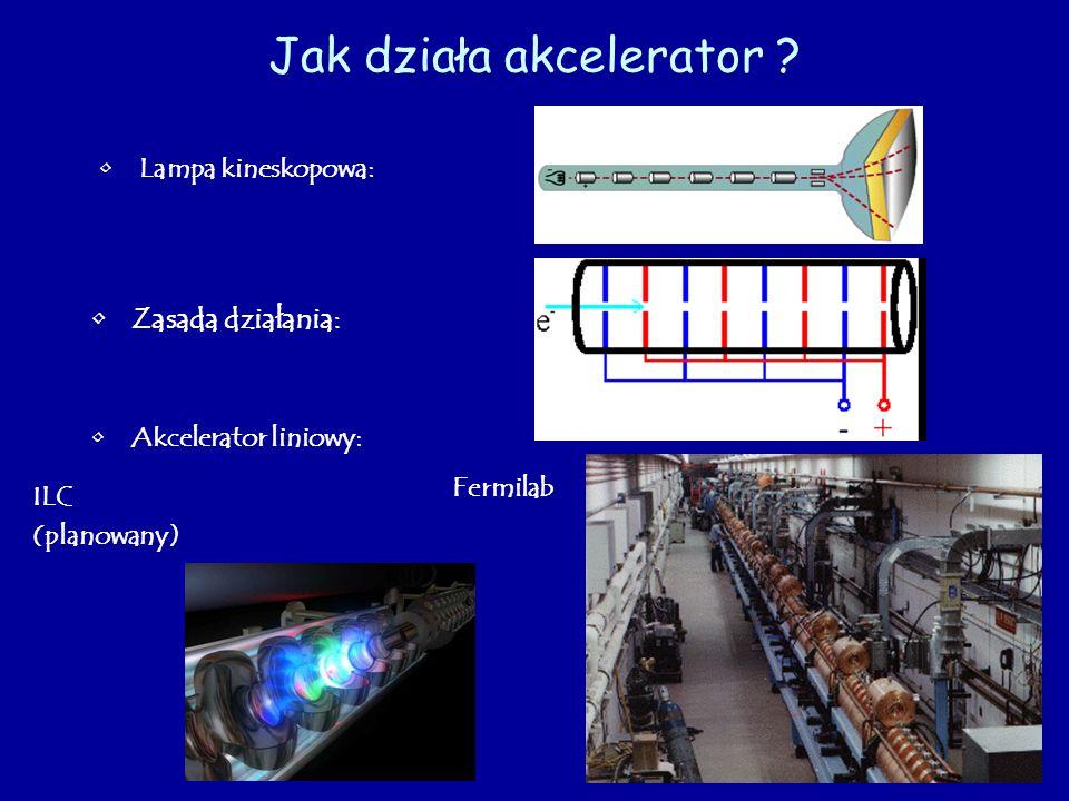 Jak działa akcelerator