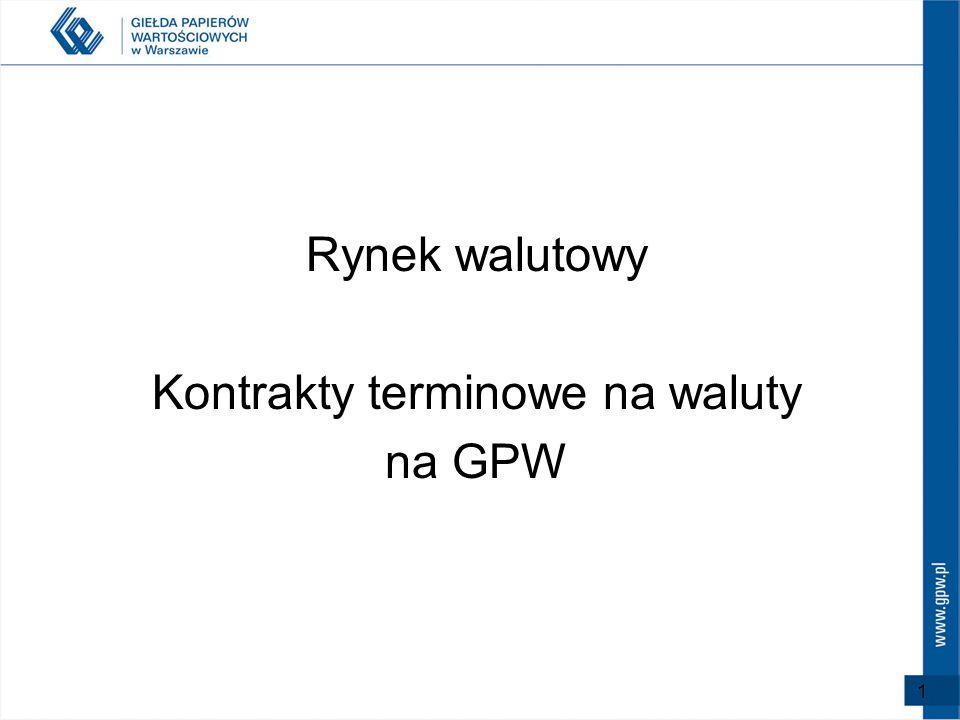 Rynek walutowy Kontrakty terminowe na waluty na GPW