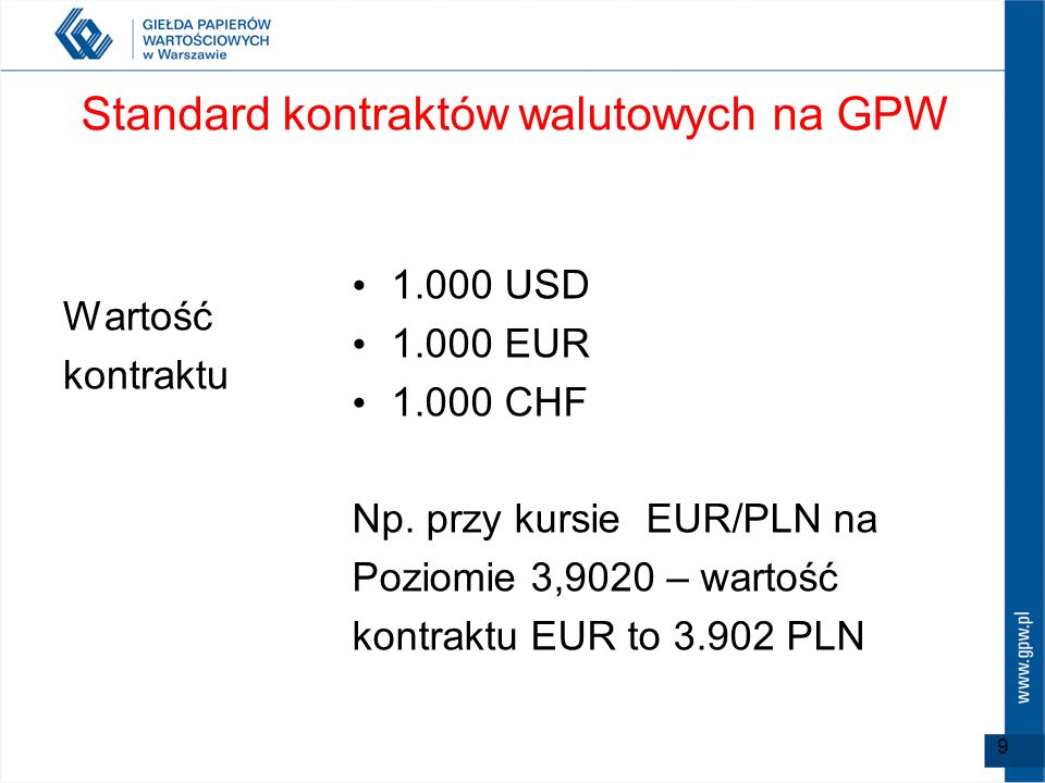 Standard kontraktów walutowych na GPW